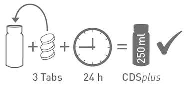 Aktivierung CDL plus